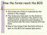 how the forms reach the bos