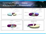 comment process status atn interop 25 comments