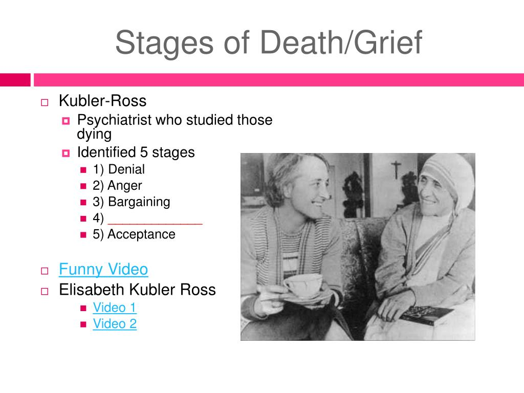 Stages of Death/Grief