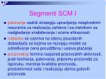 segmenti scm i