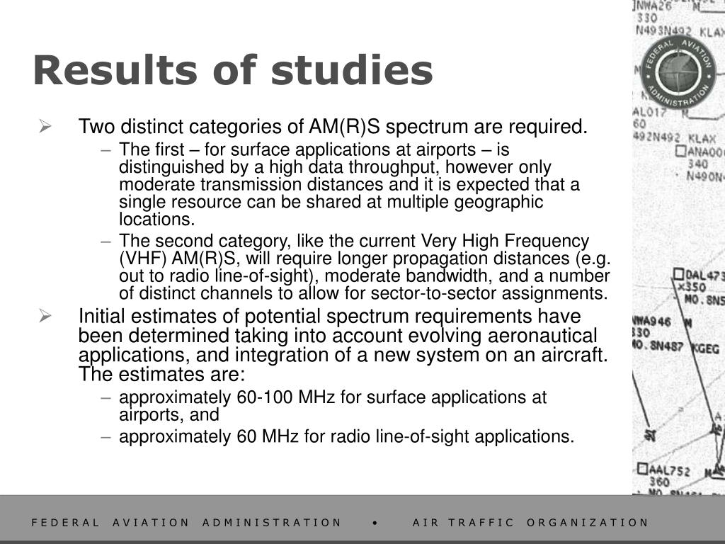 Results of studies