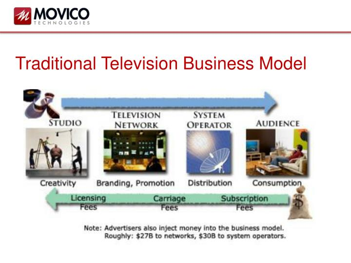 Traditional television business model