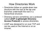 how directories work