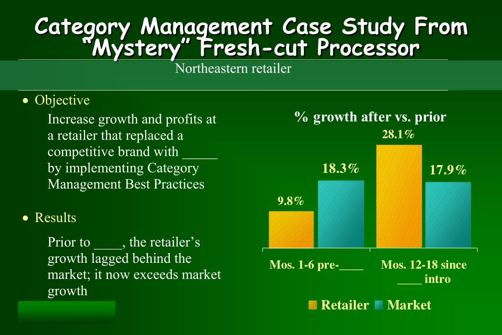 """Category Management Case Study From """"Mystery"""" Fresh-cut Processor"""