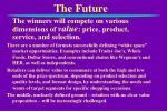 the future15