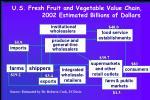 u s fresh fruit and vegetable value chain 2002 estimated billions of dollars