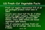 us fresh cut vegetable facts
