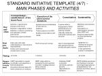 standard initiative template 4 7 main phases and activities