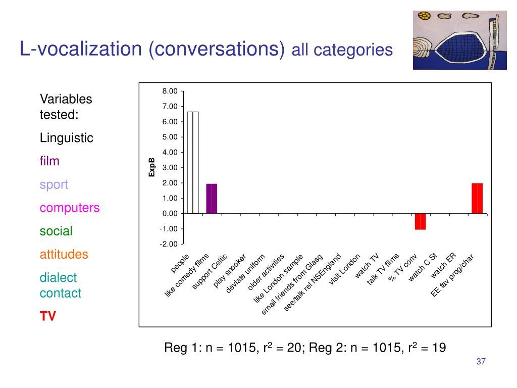 L-vocalization (conversations)