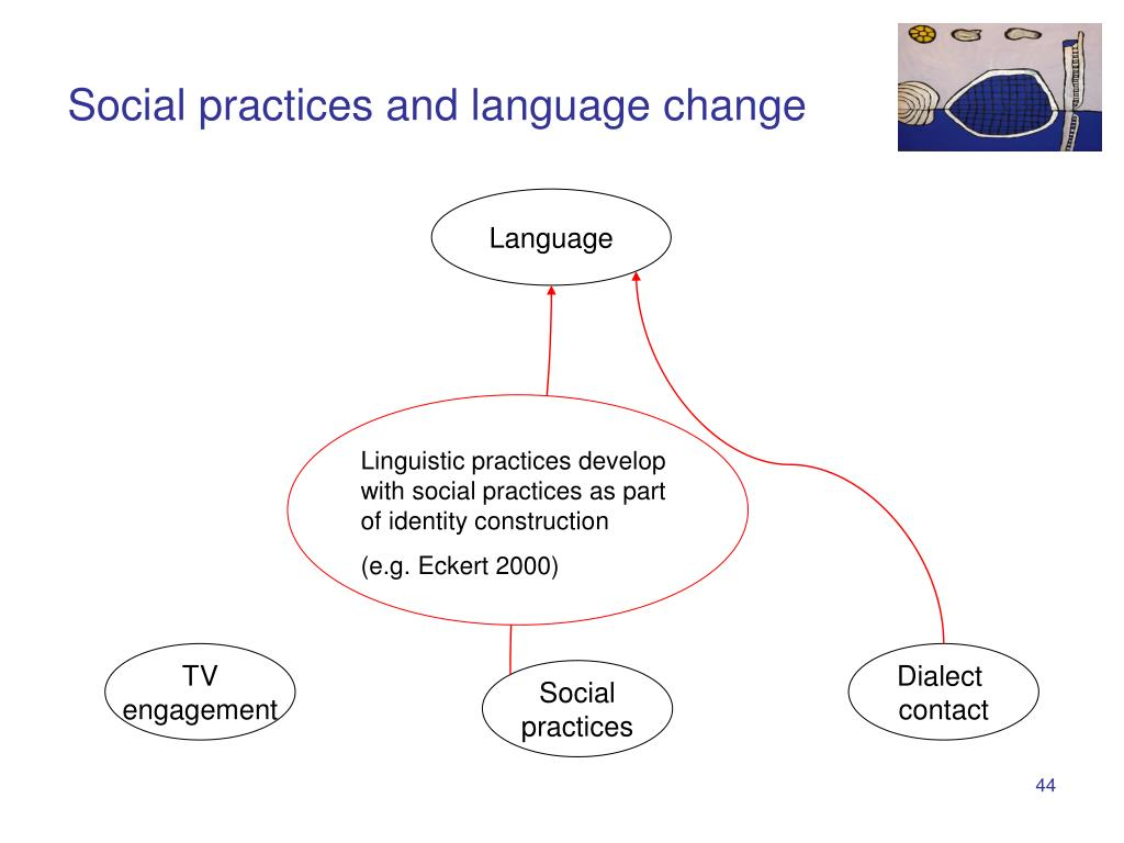 Social practices and language change