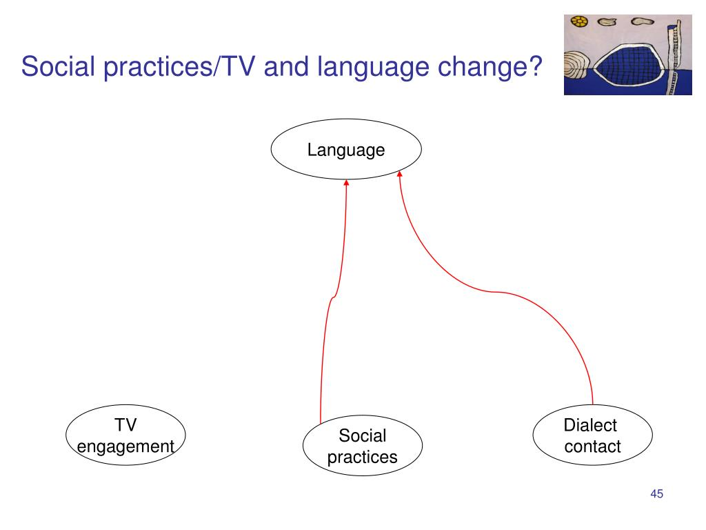 Social practices/TV and language change?