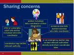 sharing concerns