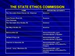 the state ethics commission