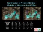 identification of preferred binding modality of aliskiren using csmap