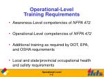 operational level training requirements