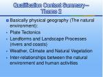 qualification content summary theme 2