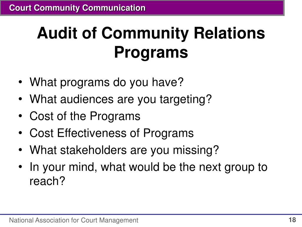Audit of Community Relations Programs