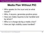 media plan without pio