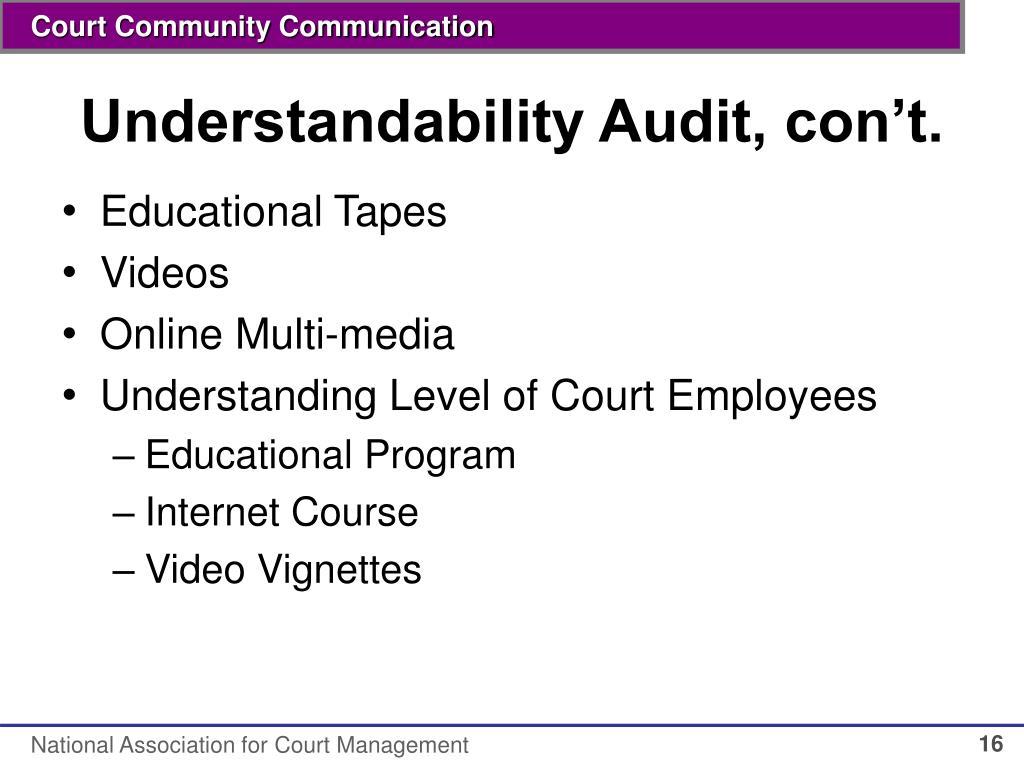 Understandability Audit, con't.