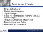 apportionment trends