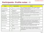 participants profile notes 1