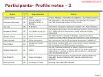 participants profile notes 2