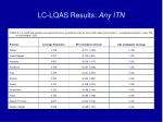 lc lqas results any itn