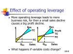 effect of operating leverage