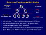 hierarchical topology multiple models