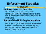 enforcement statistics mandatory