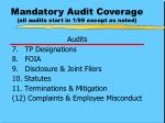 mandatory audit coverage all audits start in 1 99 except as noted1