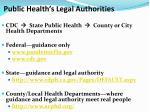 public health s legal authorities