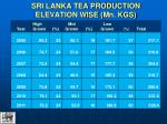 sri lanka tea production elevation wise mn kgs