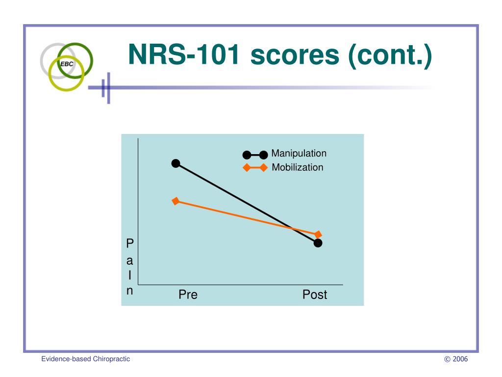 NRS-101 scores (cont.)
