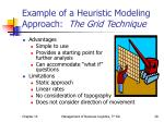 example of a heuristic modeling approach the grid technique28