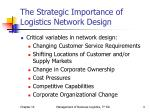 the strategic importance of logistics network design4