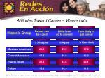 attitudes toward cancer women 40