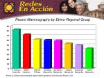 recent mammography by ethno regional group