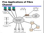 five applications of fibre channel
