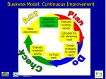 business model continuous improvement