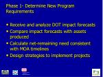 phase 1 determine new program requirements