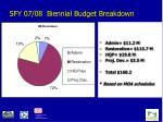 sfy 07 08 biennial budget breakdown