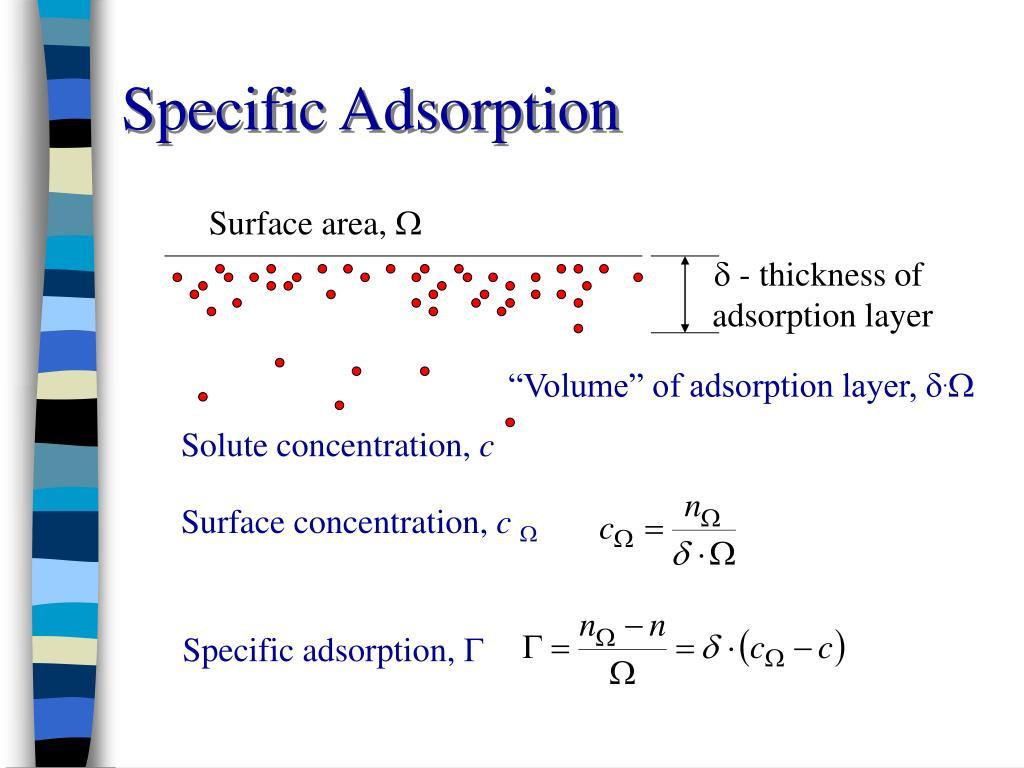 Specific Adsorption