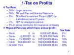 1 tax on profits
