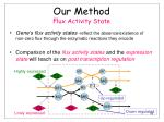 our method flux activity state