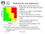 ranking the risk importance
