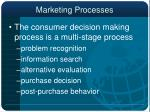 marketing processes7