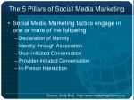 the 5 pillars of social media marketing