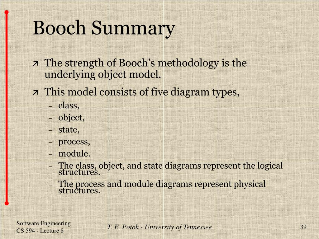 Booch Summary