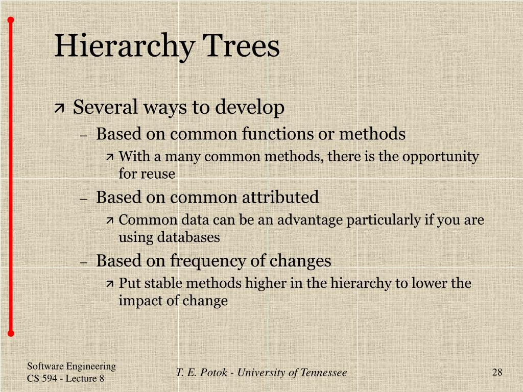 Hierarchy Trees